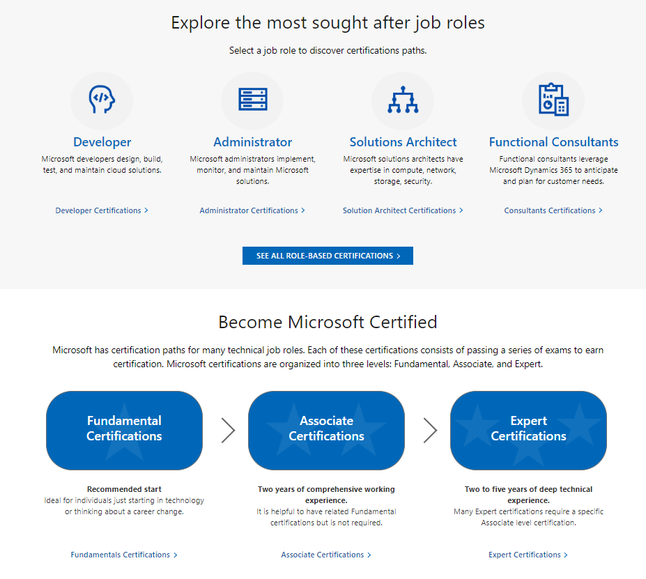 Dynamics 365 Certifications: An overview on new Role-based